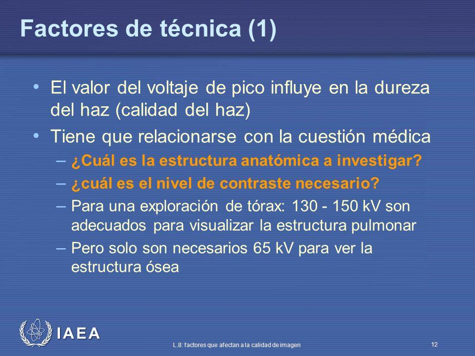 Factores de técnica (1) El valor del voltaje de pico influye en la dureza del haz (calidad del haz)