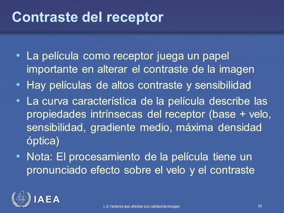 Contraste del receptor