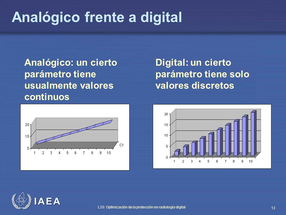 Analógico frente a digital
