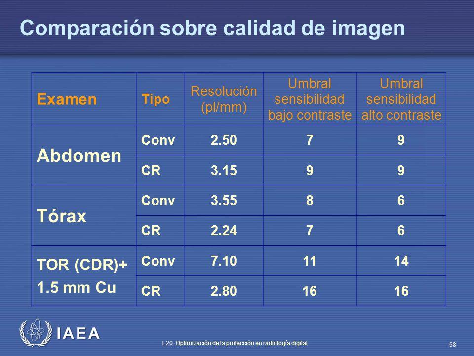Comparación sobre calidad de imagen