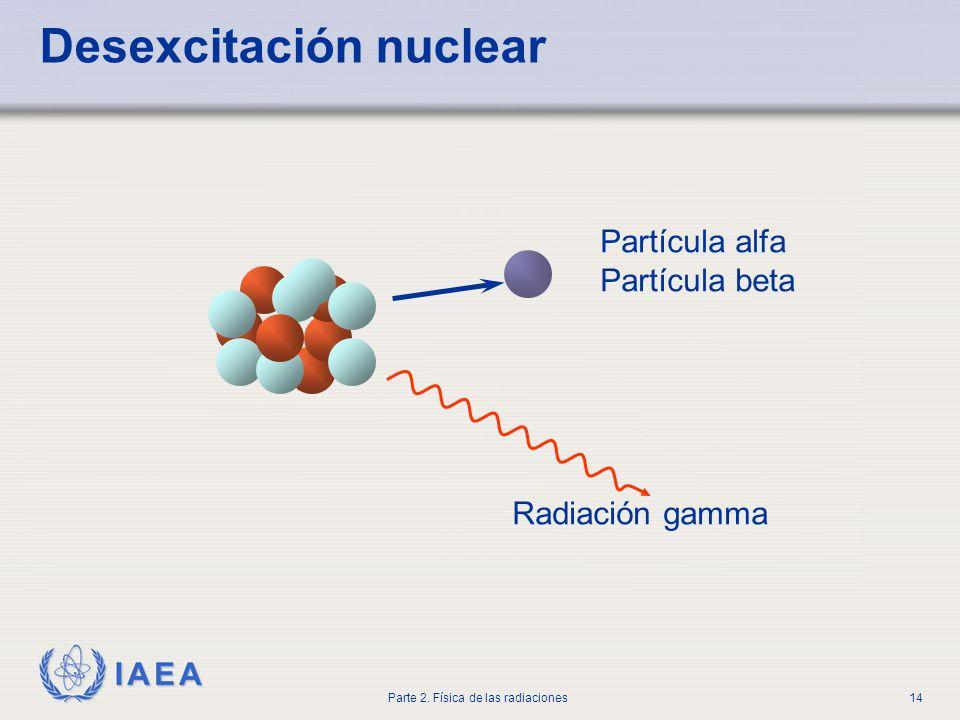 Desexcitación nuclear