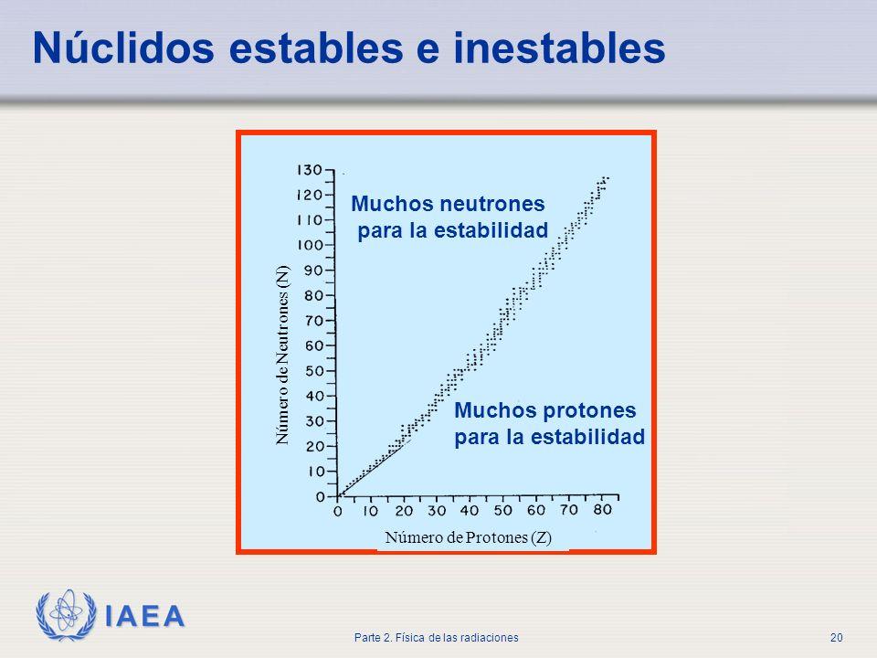 Núclidos estables e inestables