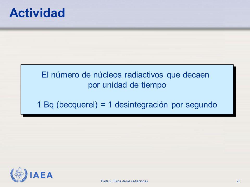 Actividad El número de núcleos radiactivos que decaen
