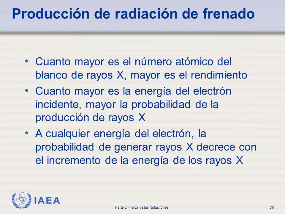 Producción de radiación de frenado
