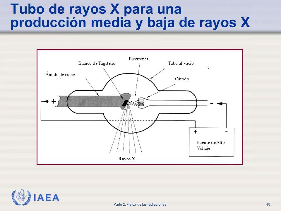 Tubo de rayos X para una producción media y baja de rayos X