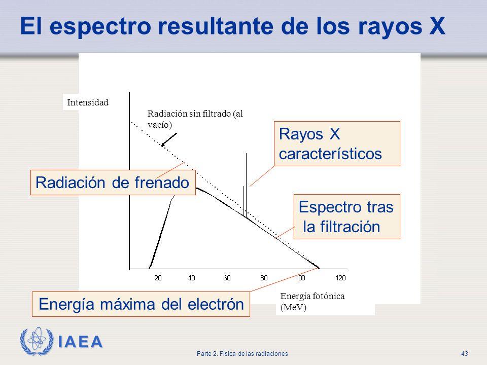 El espectro resultante de los rayos X