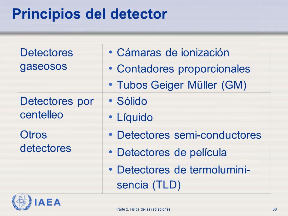 Principios del detector