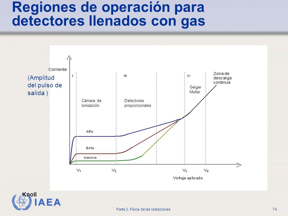 Regiones de operación para detectores llenados con gas