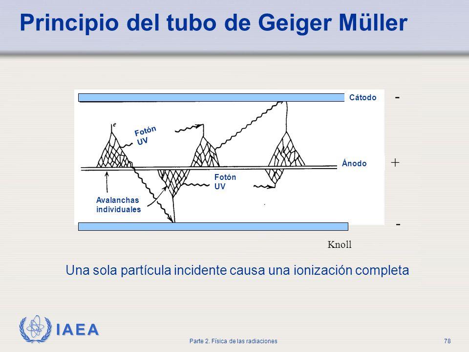 Principio del tubo de Geiger Müller