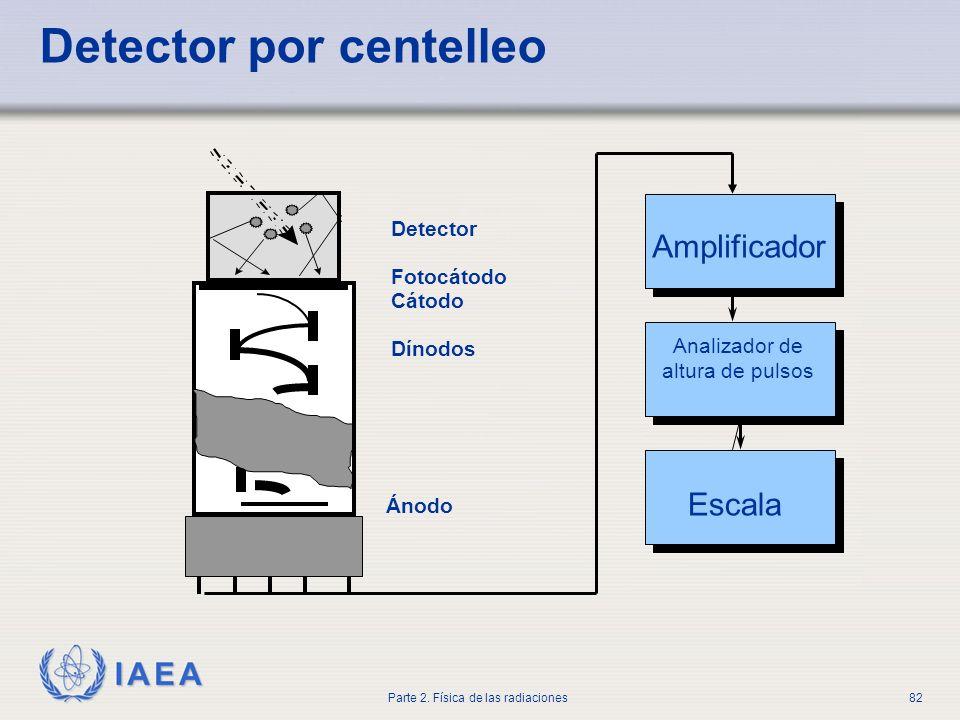 Detector por centelleo
