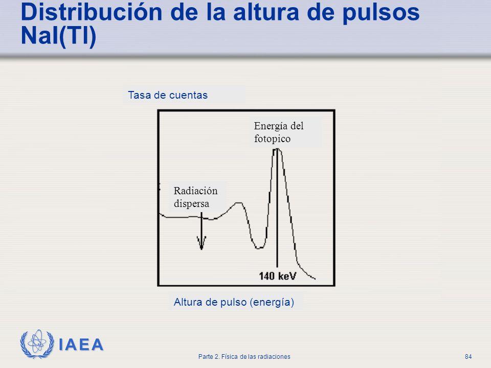 Distribución de la altura de pulsos NaI(Tl)