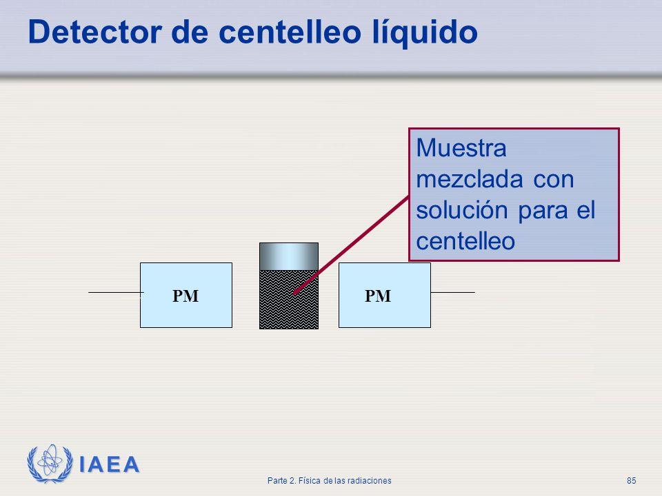 Detector de centelleo líquido