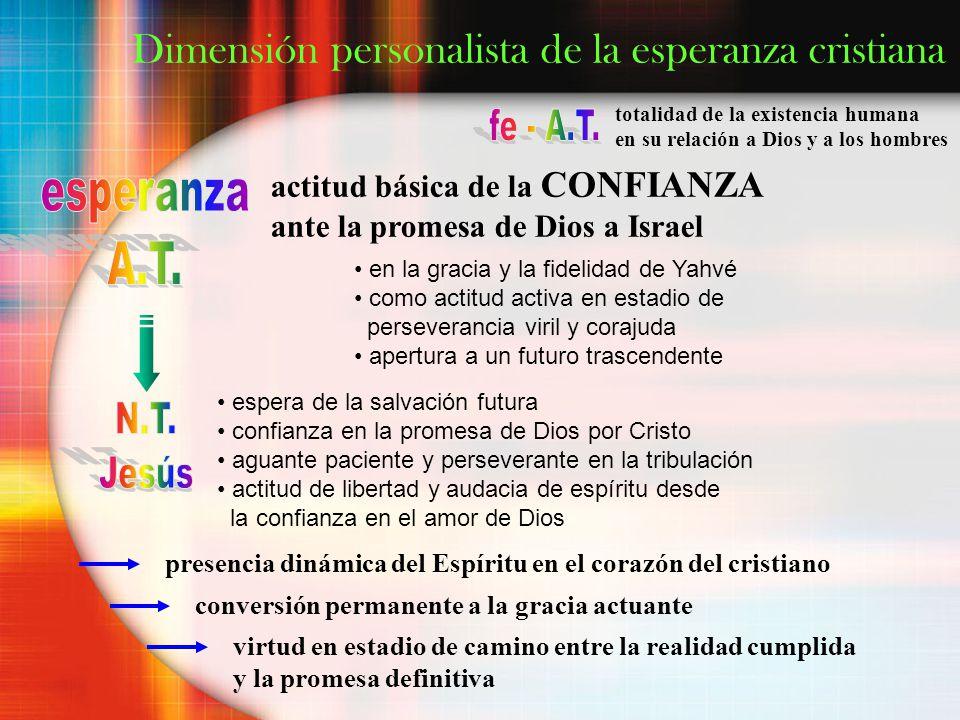 fe - A.T. esperanza A.T. N.T. Jesús