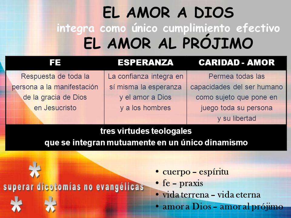 EL AMOR A DIOS integra como único cumplimiento efectivo EL AMOR AL PRÓJIMO