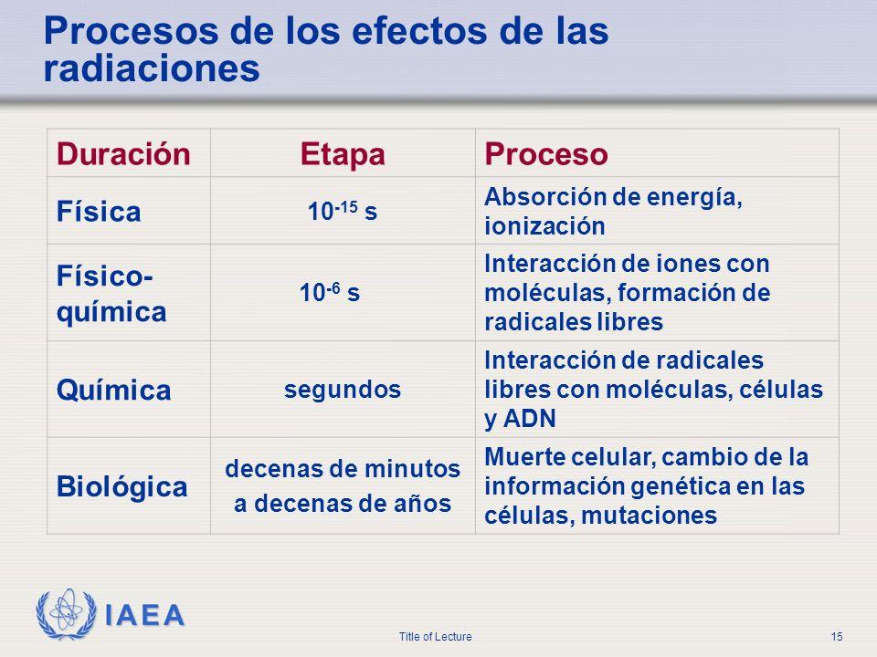 Procesos de los efectos de las radiaciones