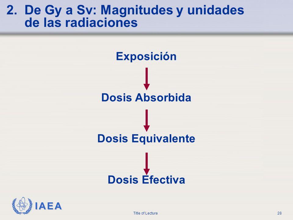 2. De Gy a Sv: Magnitudes y unidades de las radiaciones