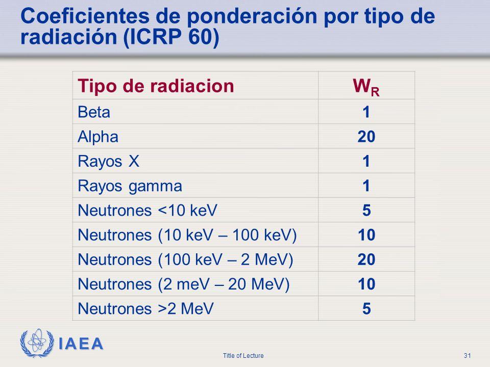 Coeficientes de ponderación por tipo de radiación (ICRP 60)