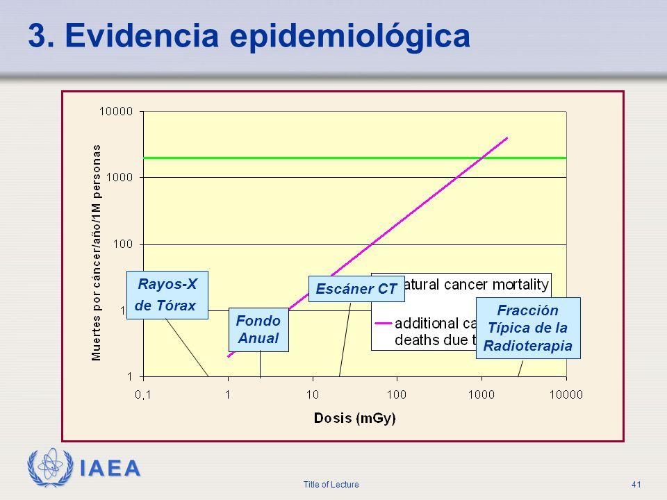 3. Evidencia epidemiológica