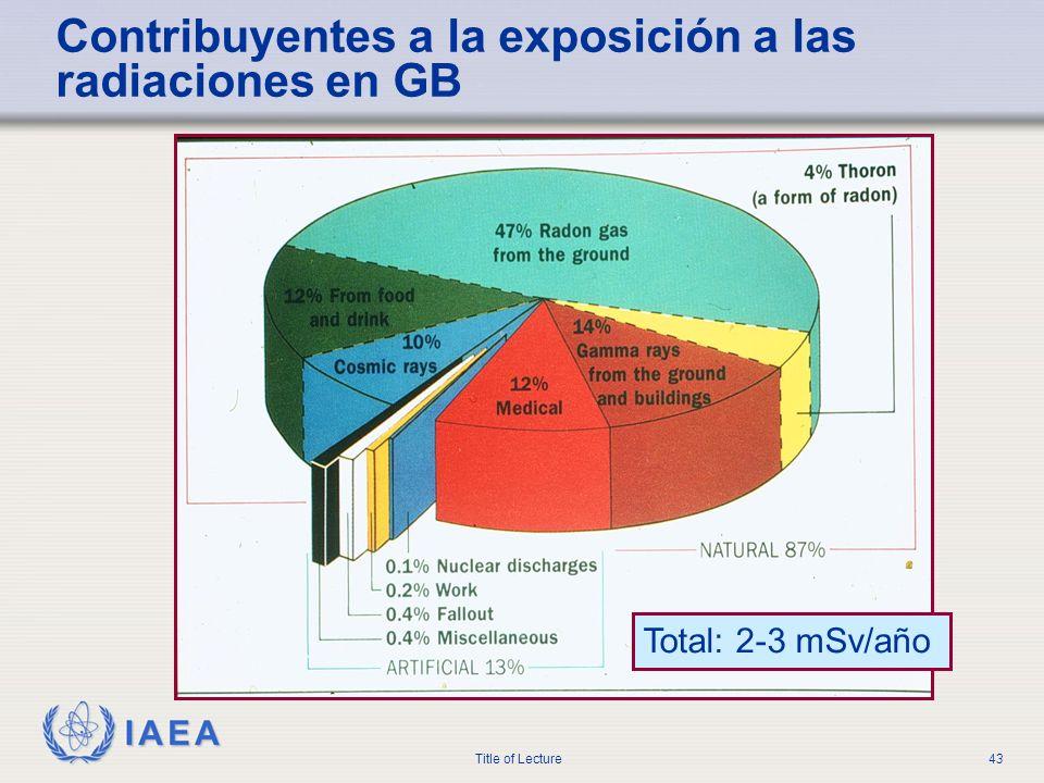 Contribuyentes a la exposición a las radiaciones en GB