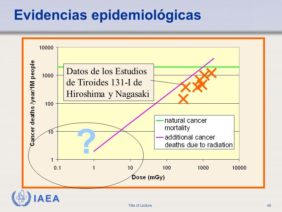 Evidencias epidemiológicas