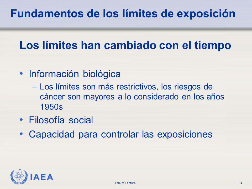 Fundamentos de los límites de exposición
