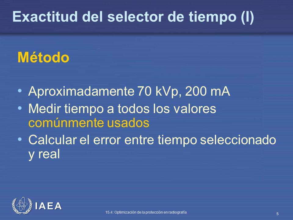 Exactitud del selector de tiempo (I)