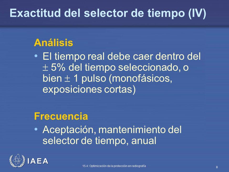 Exactitud del selector de tiempo (IV)