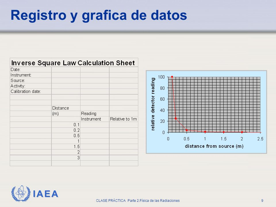 Registro y grafica de datos