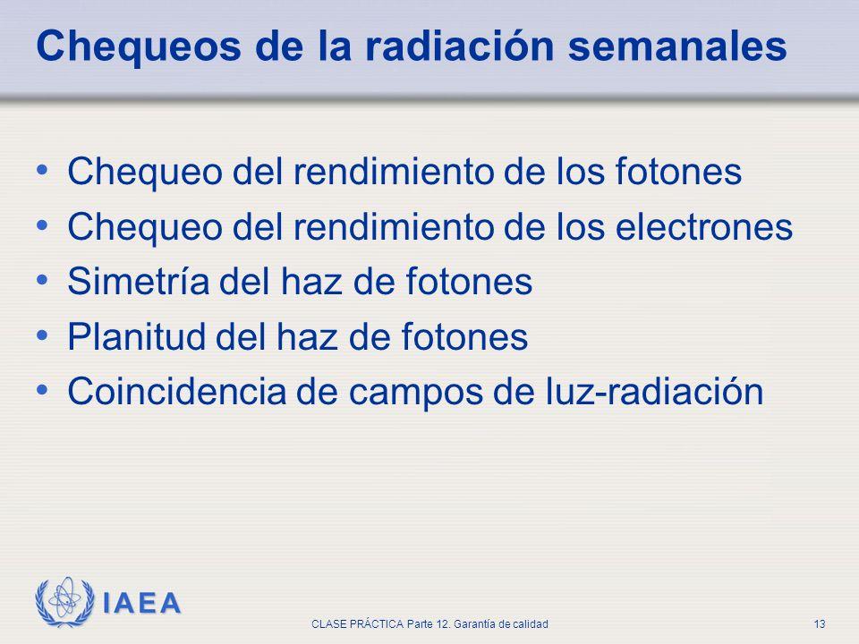 Chequeos de la radiación semanales