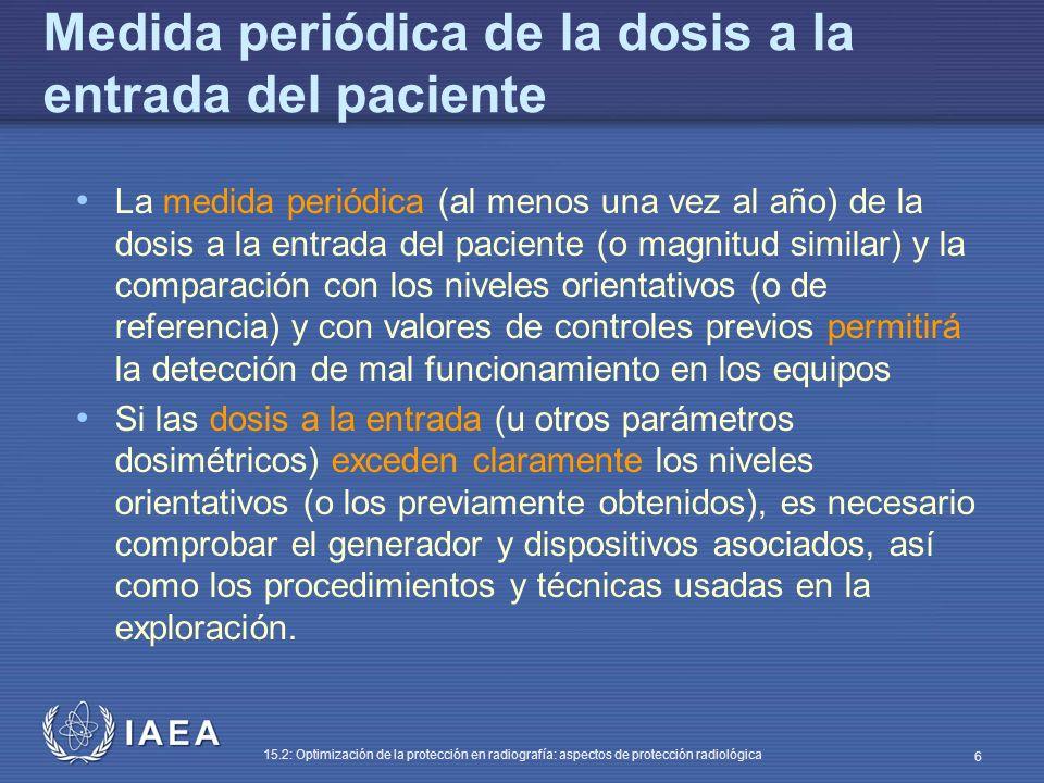Medida periódica de la dosis a la entrada del paciente