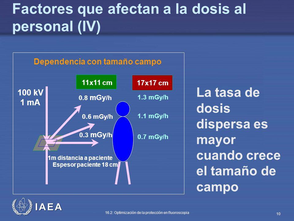 Factores que afectan a la dosis al personal (IV)