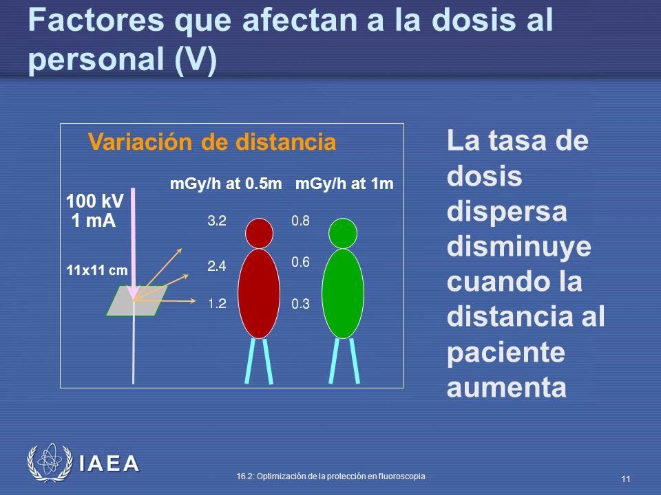Factores que afectan a la dosis al personal (V)