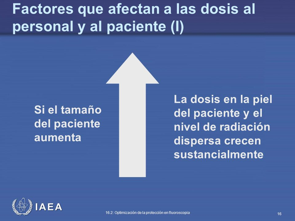 Factores que afectan a las dosis al personal y al paciente (I)