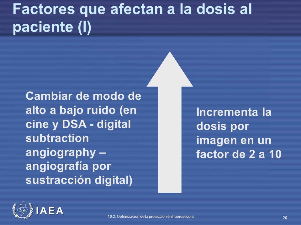 Factores que afectan a la dosis al paciente (I)