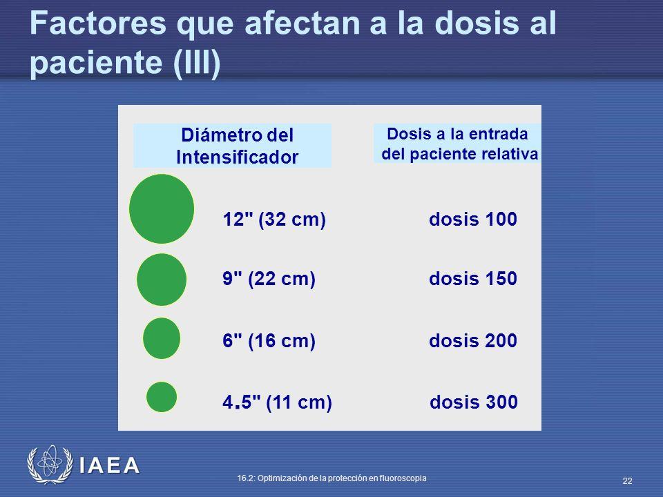 Factores que afectan a la dosis al paciente (III)