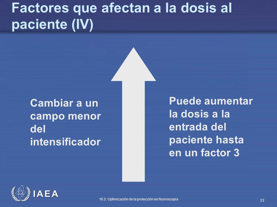 Factores que afectan a la dosis al paciente (IV)