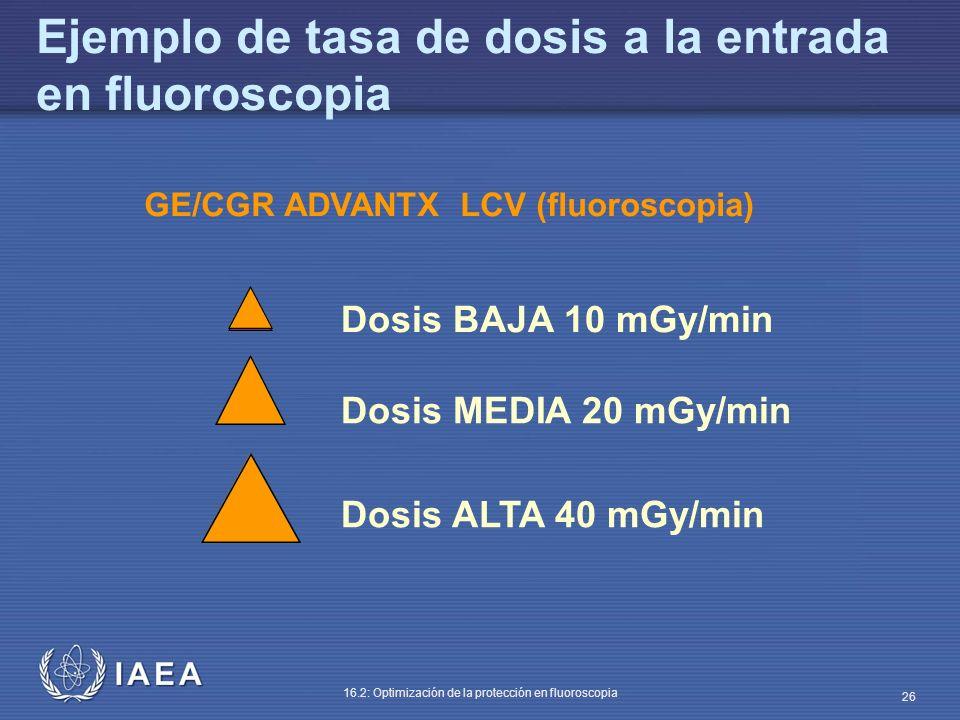 Ejemplo de tasa de dosis a la entrada en fluoroscopia