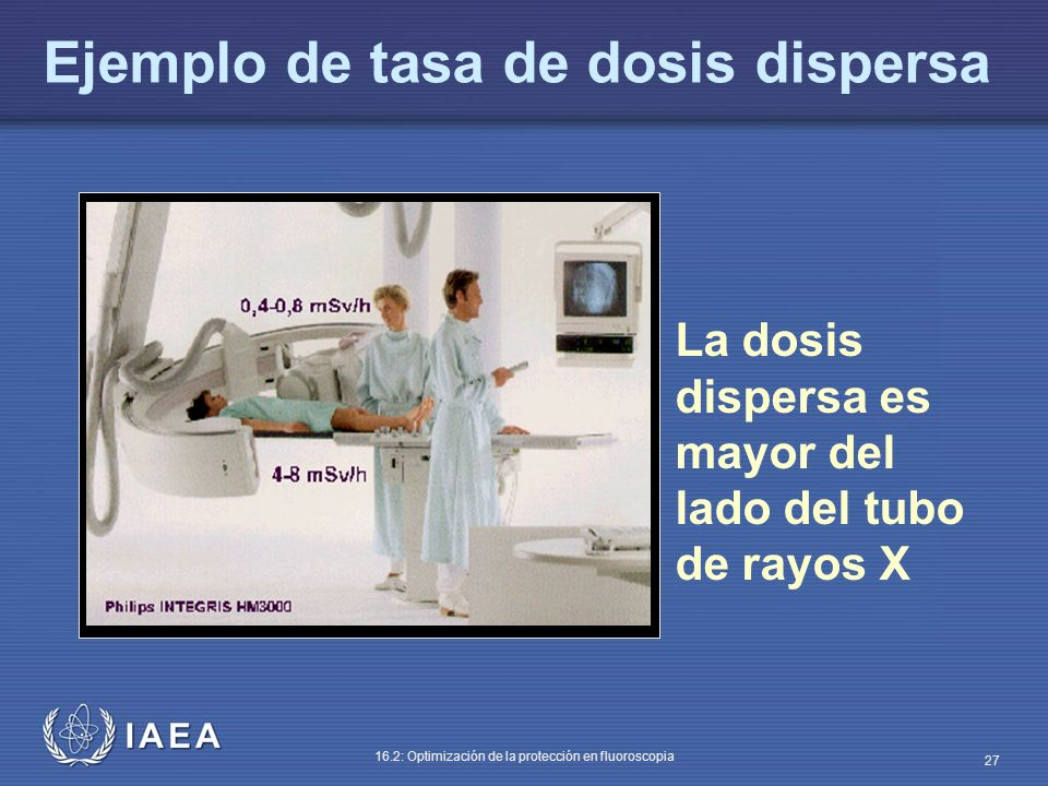 Ejemplo de tasa de dosis dispersa