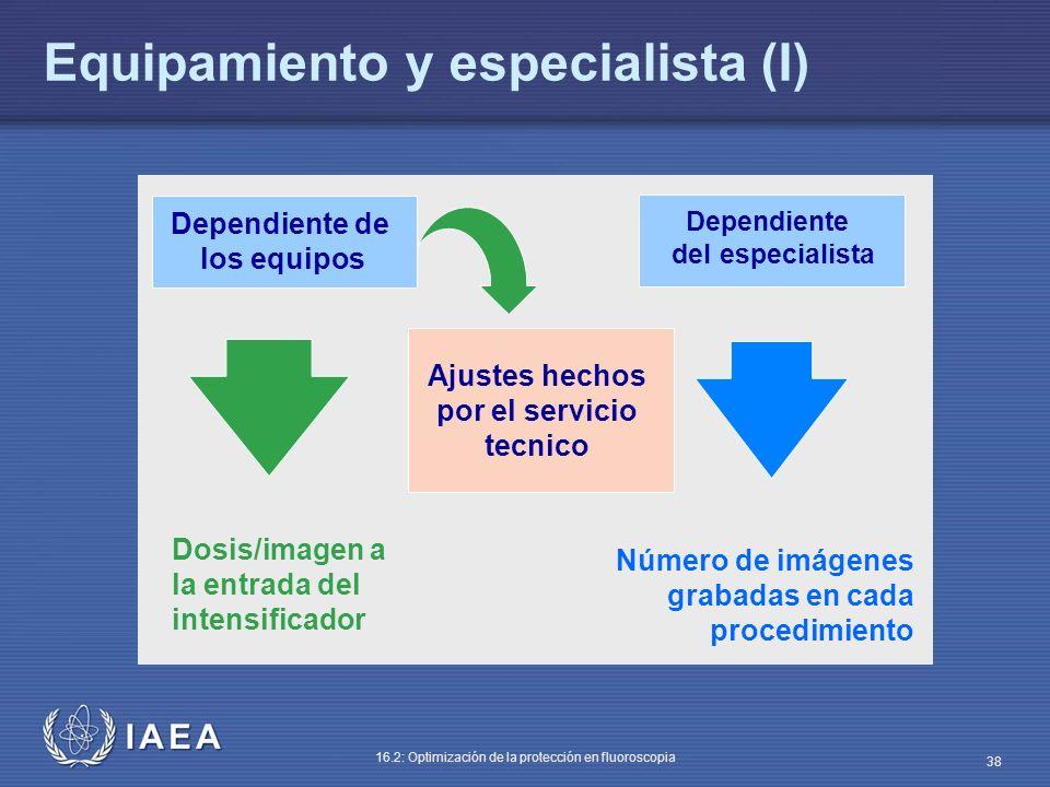 Equipamiento y especialista (I)