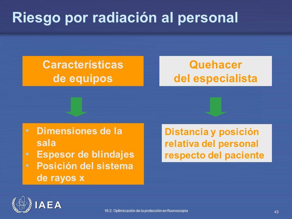 Riesgo por radiación al personal
