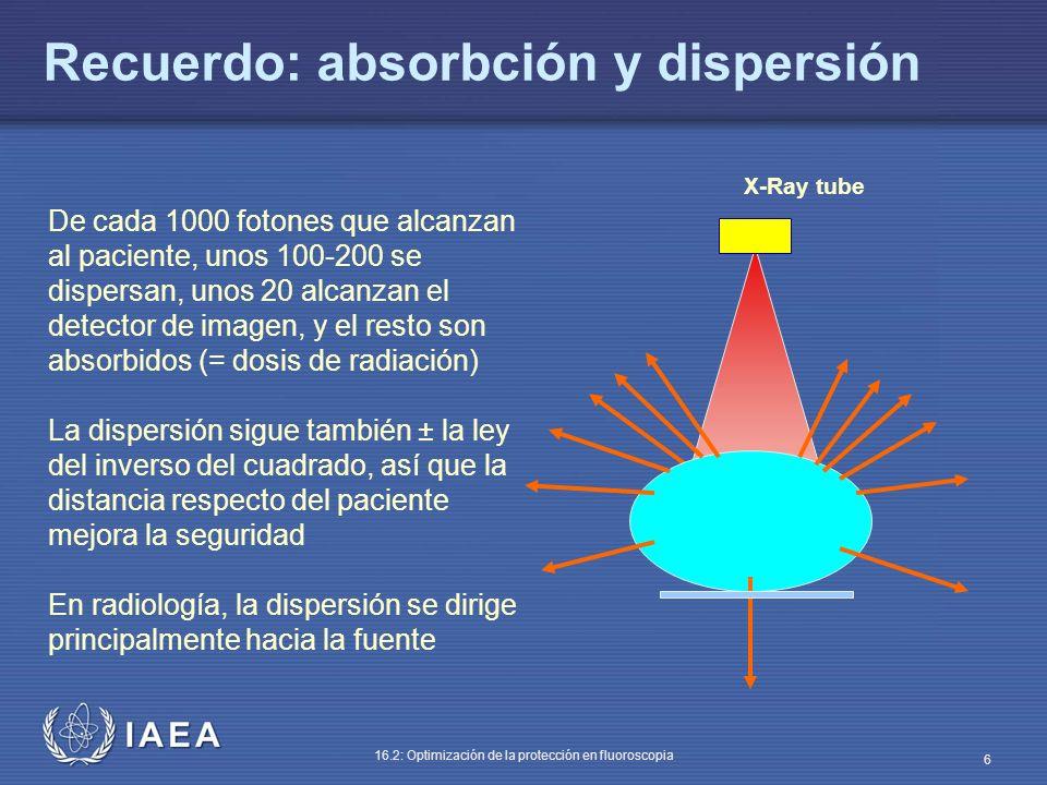 Recuerdo: absorbción y dispersión