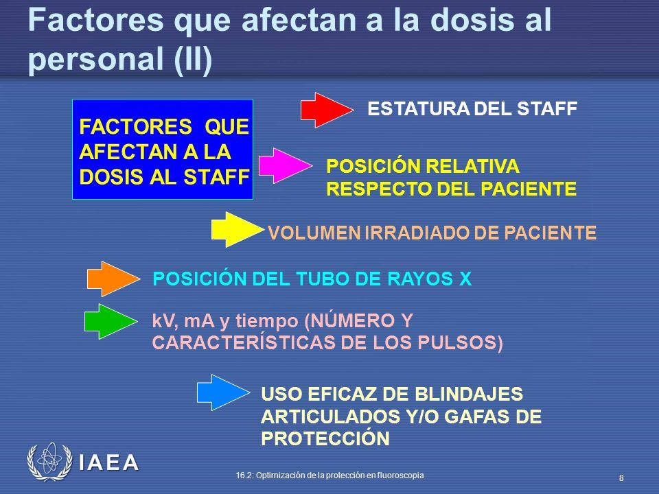 Factores que afectan a la dosis al personal (II)