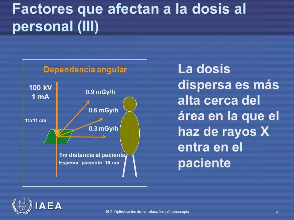Factores que afectan a la dosis al personal (III)