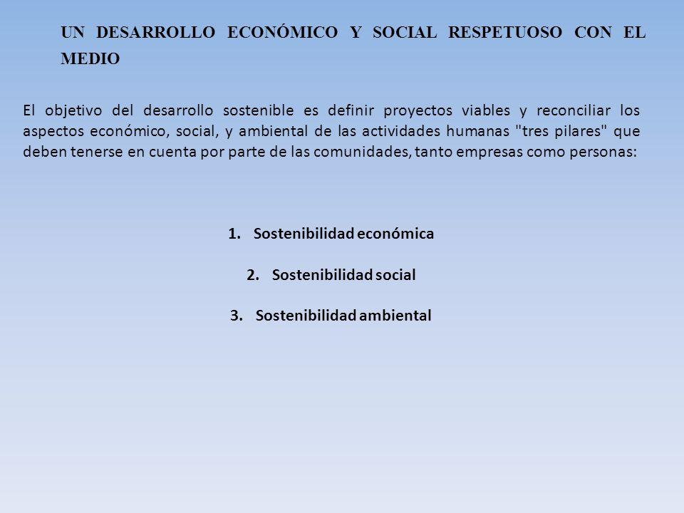 UN DESARROLLO ECONÓMICO Y SOCIAL RESPETUOSO CON EL MEDIO