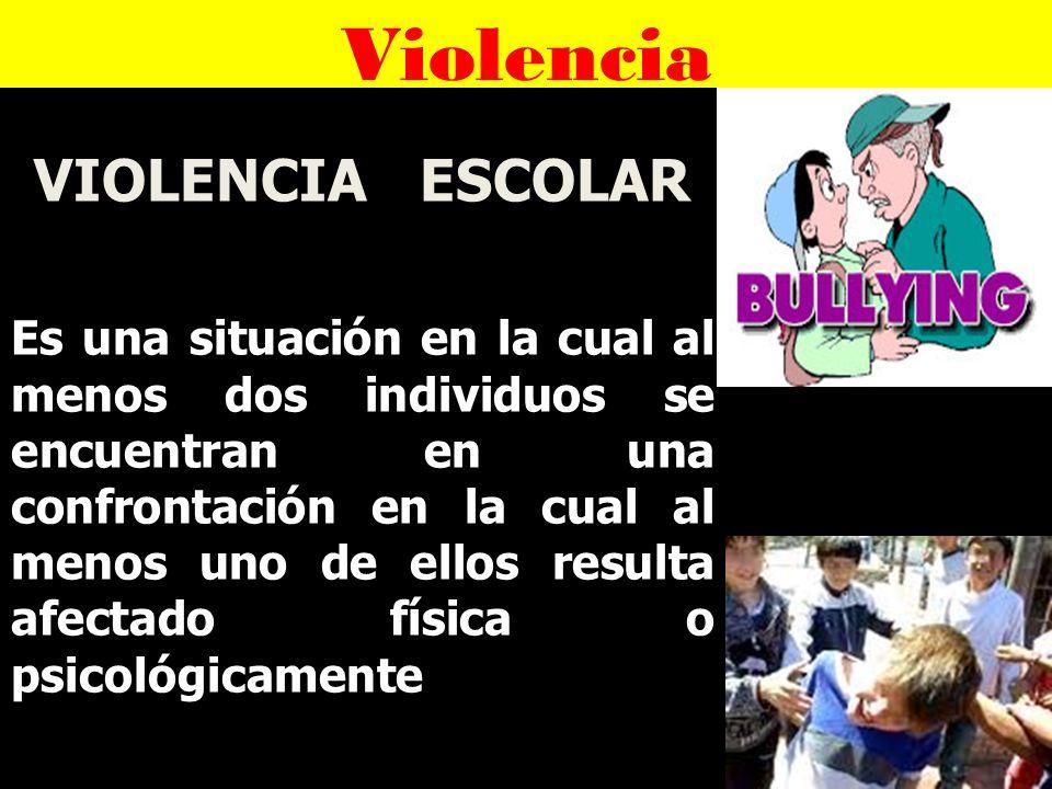 Violencia VIOLENCIA ESCOLAR