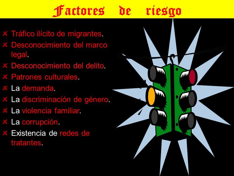 Factores de riesgo Tráfico ilícito de migrantes.