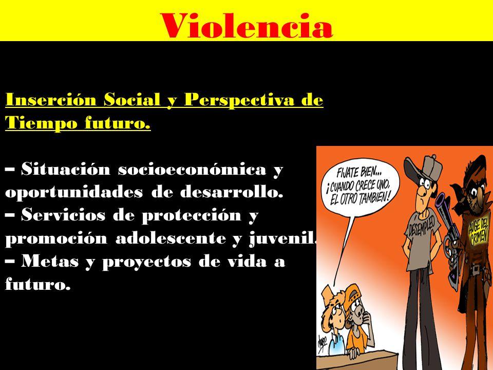 Violencia Inserción Social y Perspectiva de Tiempo futuro.