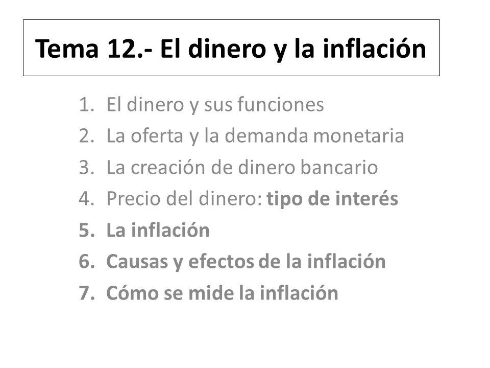 Tema 12.- El dinero y la inflación