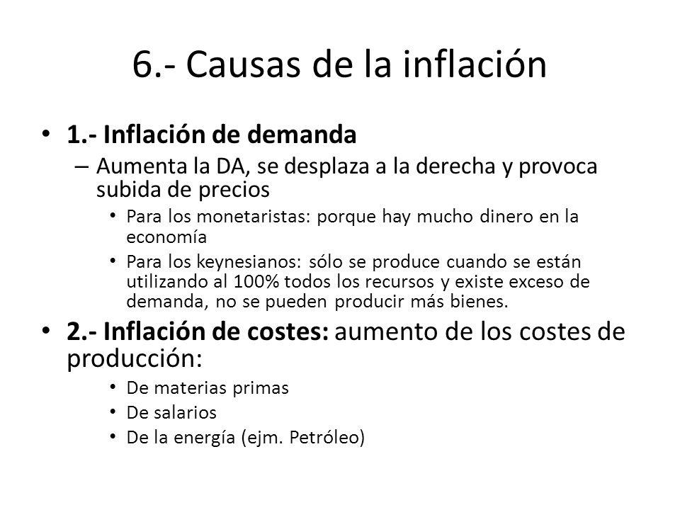 6.- Causas de la inflación