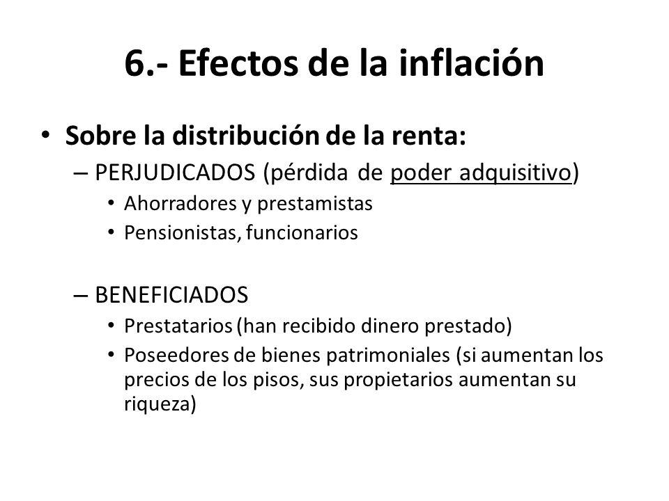 6.- Efectos de la inflación